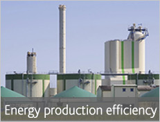Energy production efficiency